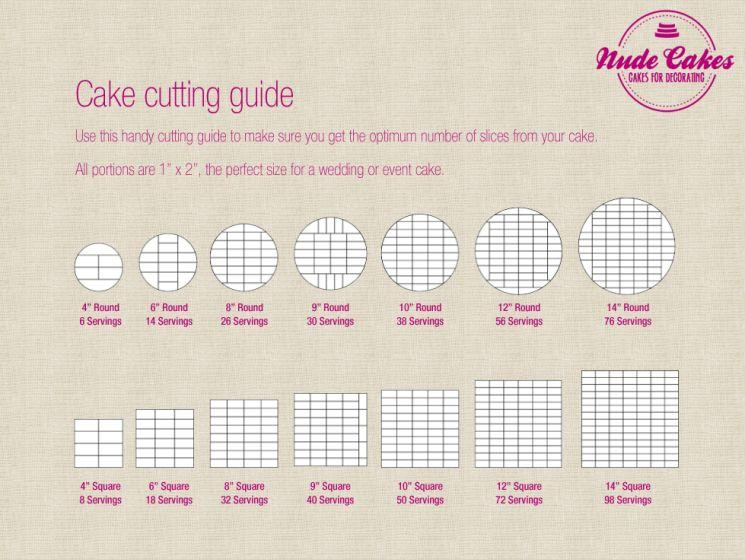 Round Cake Cutting Guide