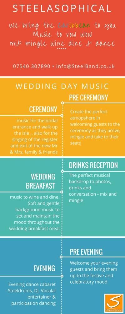 Steelasophical steel band wedding day music